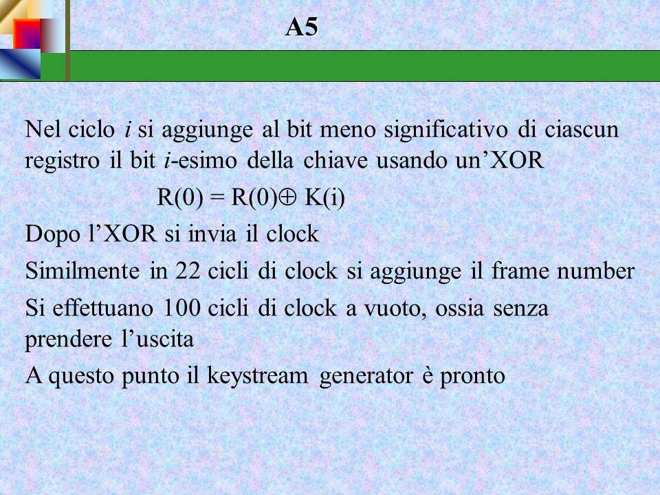 A5 Nel ciclo i si aggiunge al bit meno significativo di ciascun registro il bit i-esimo della chiave usando un'XOR.