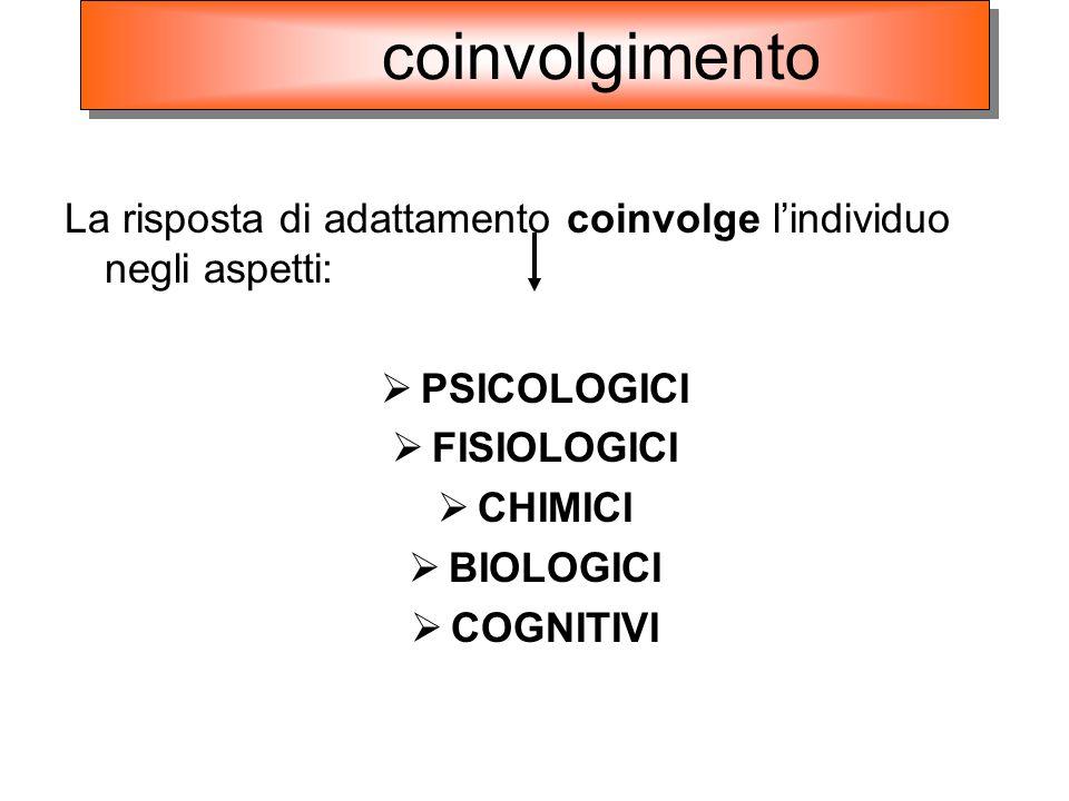 coinvolgimento La risposta di adattamento coinvolge l'individuo negli aspetti: PSICOLOGICI. FISIOLOGICI.