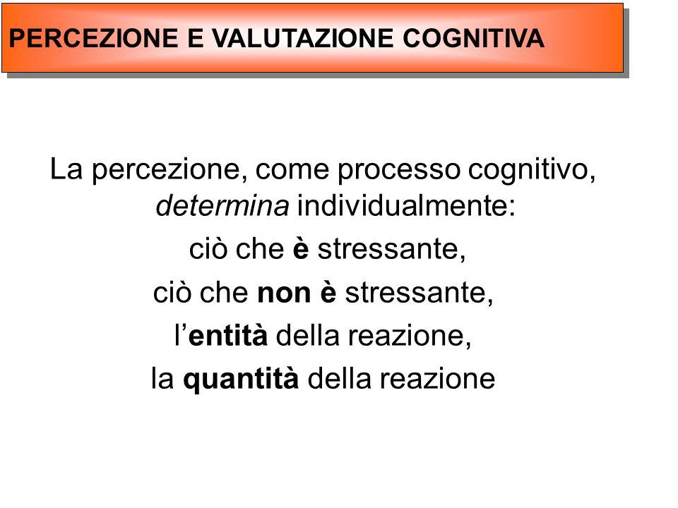 La percezione, come processo cognitivo, determina individualmente: