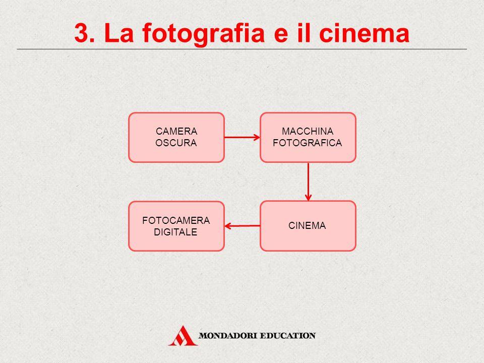 3. La fotografia e il cinema