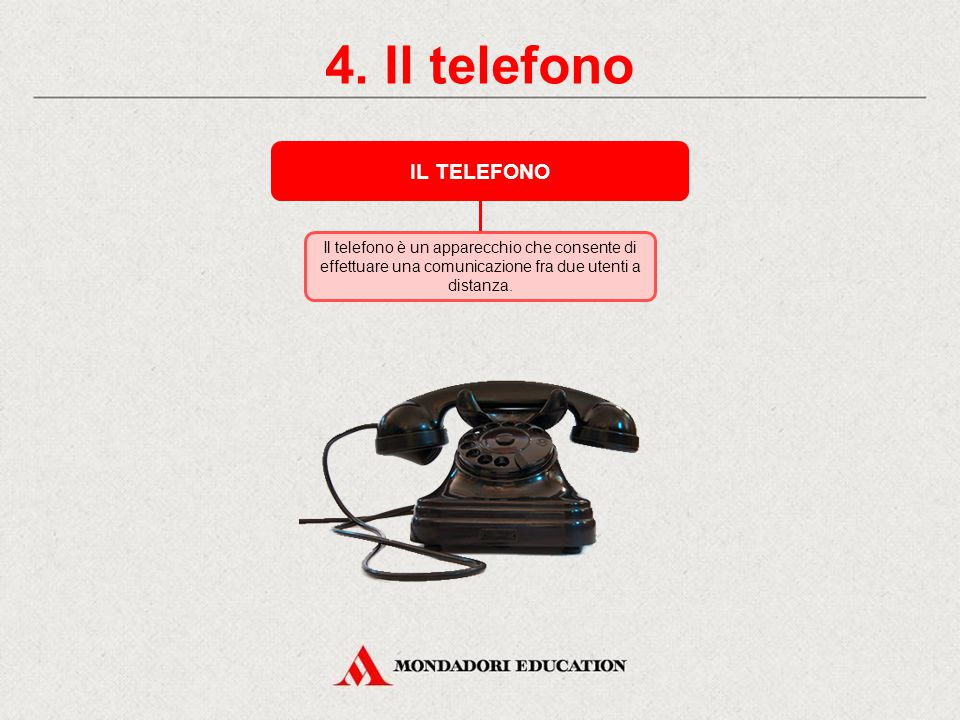 4. Il telefono IL TELEFONO *