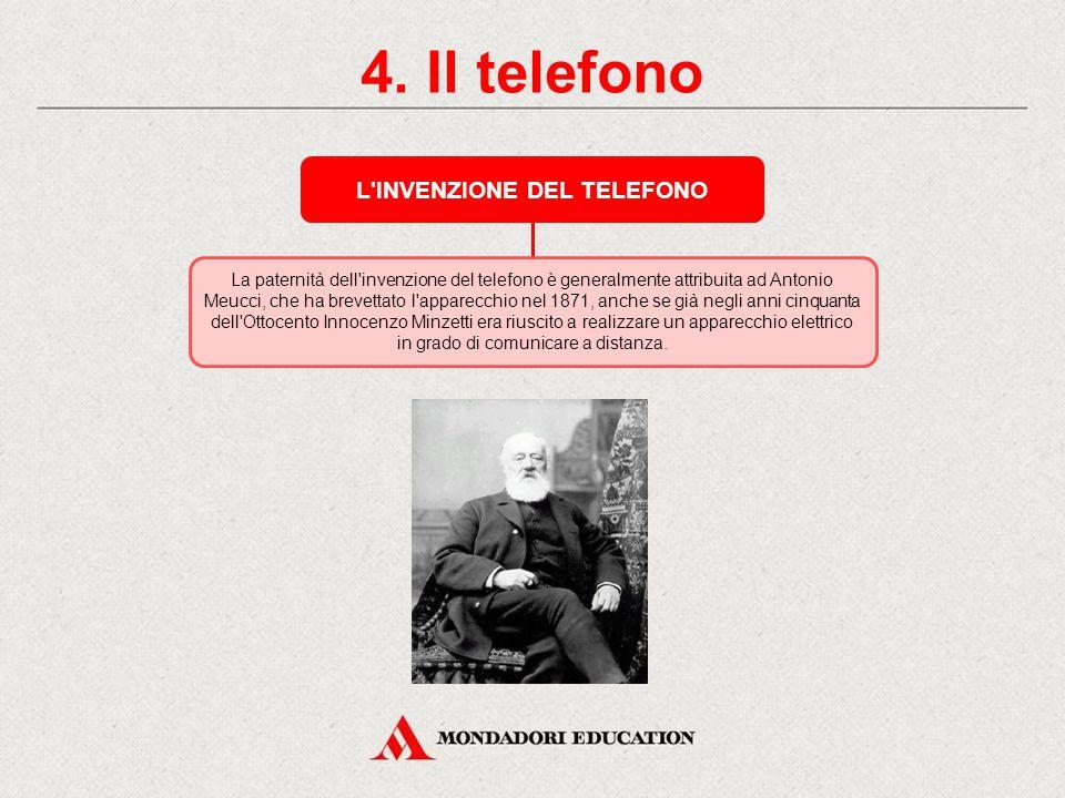 L INVENZIONE DEL TELEFONO