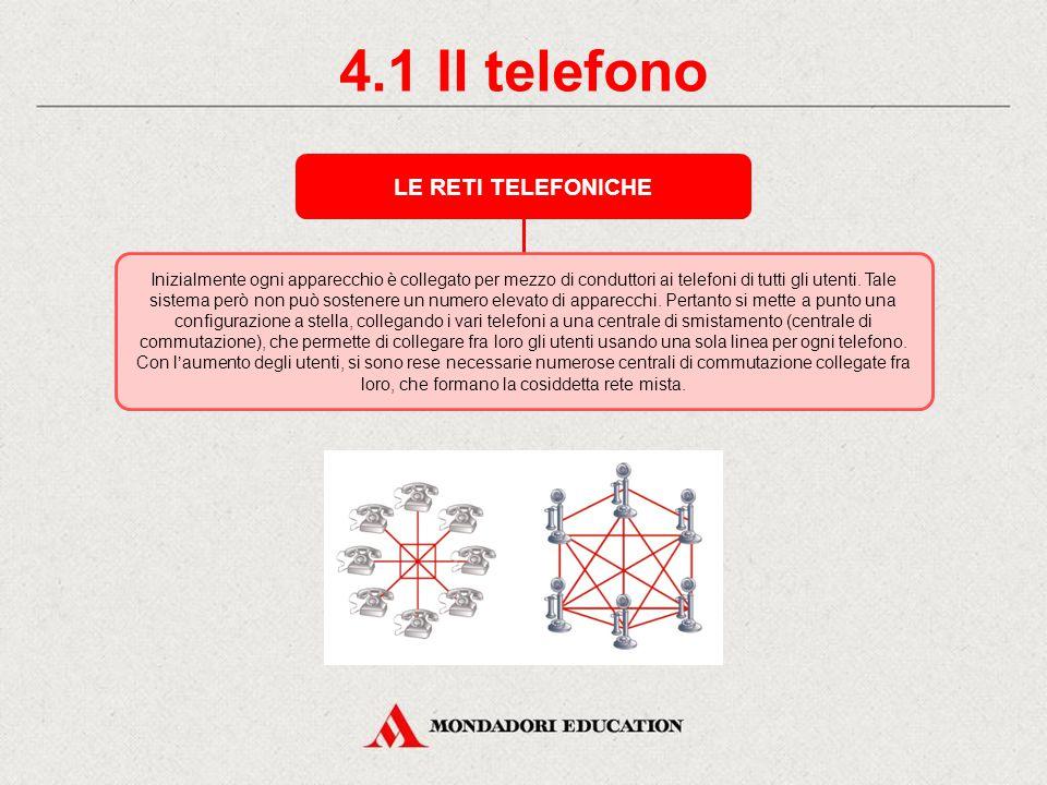 4.1 Il telefono LE RETI TELEFONICHE *