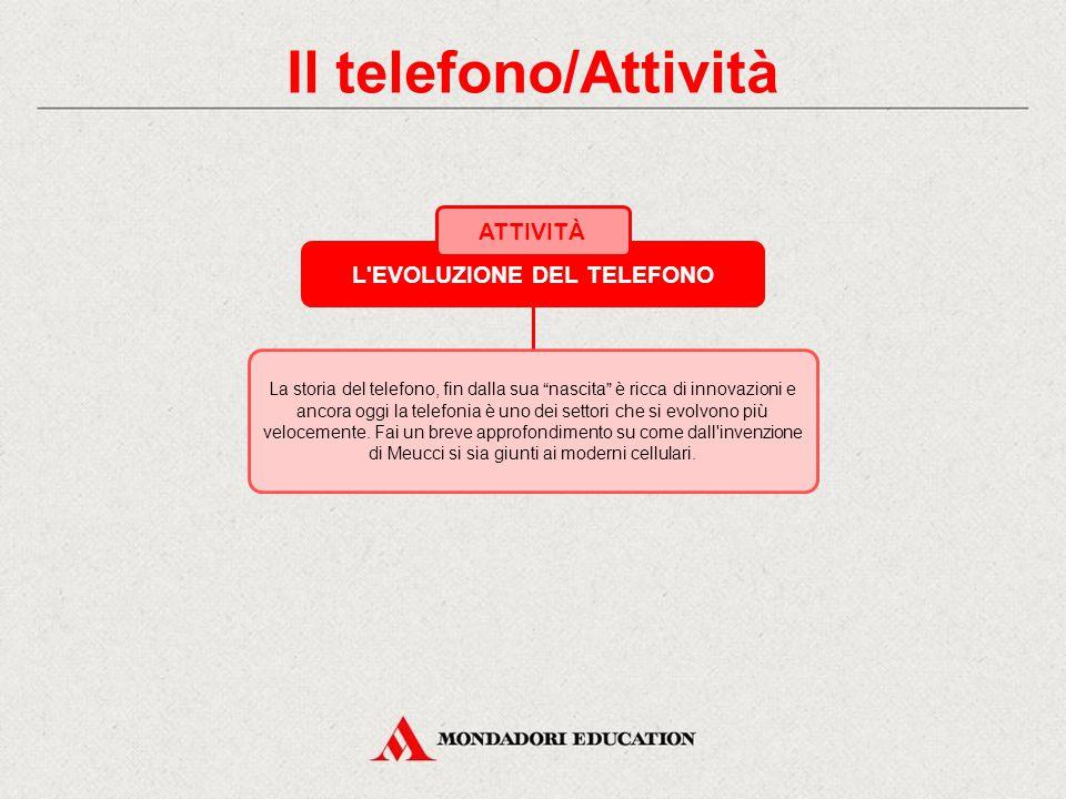 L EVOLUZIONE DEL TELEFONO