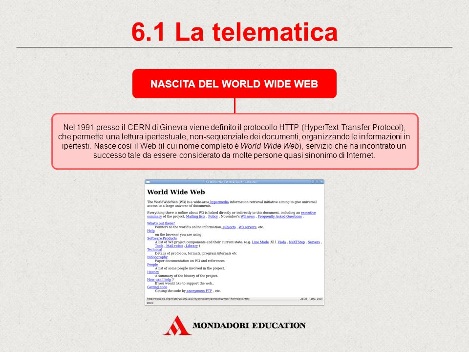 NASCITA DEL WORLD WIDE WEB