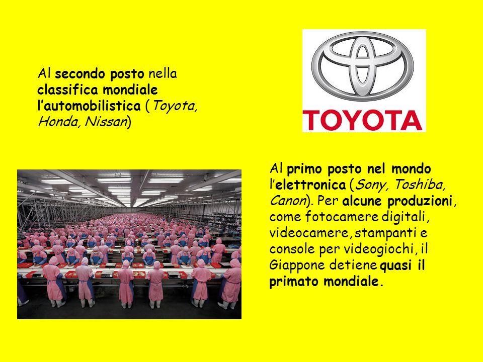 Al secondo posto nella classifica mondiale l'automobilistica (Toyota, Honda, Nissan)