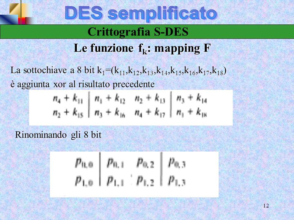 DES semplificato Crittografia S-DES Le funzione fk: mapping F