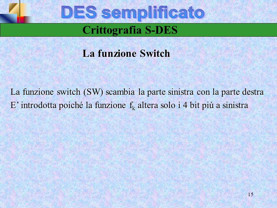 DES semplificato Crittografia S-DES La funzione Switch