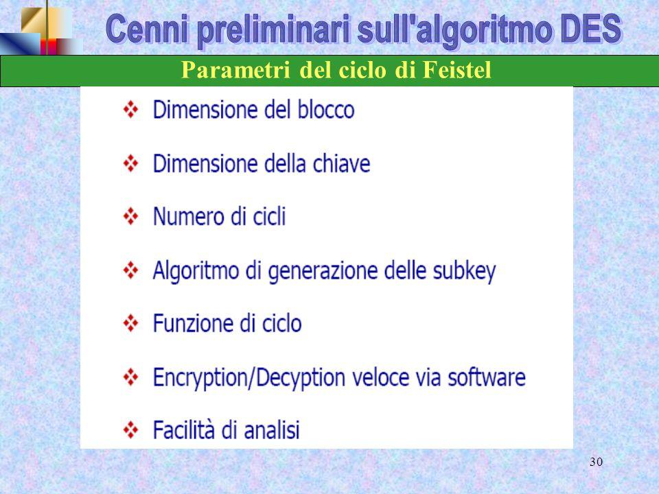Cenni preliminari sull algoritmo DES