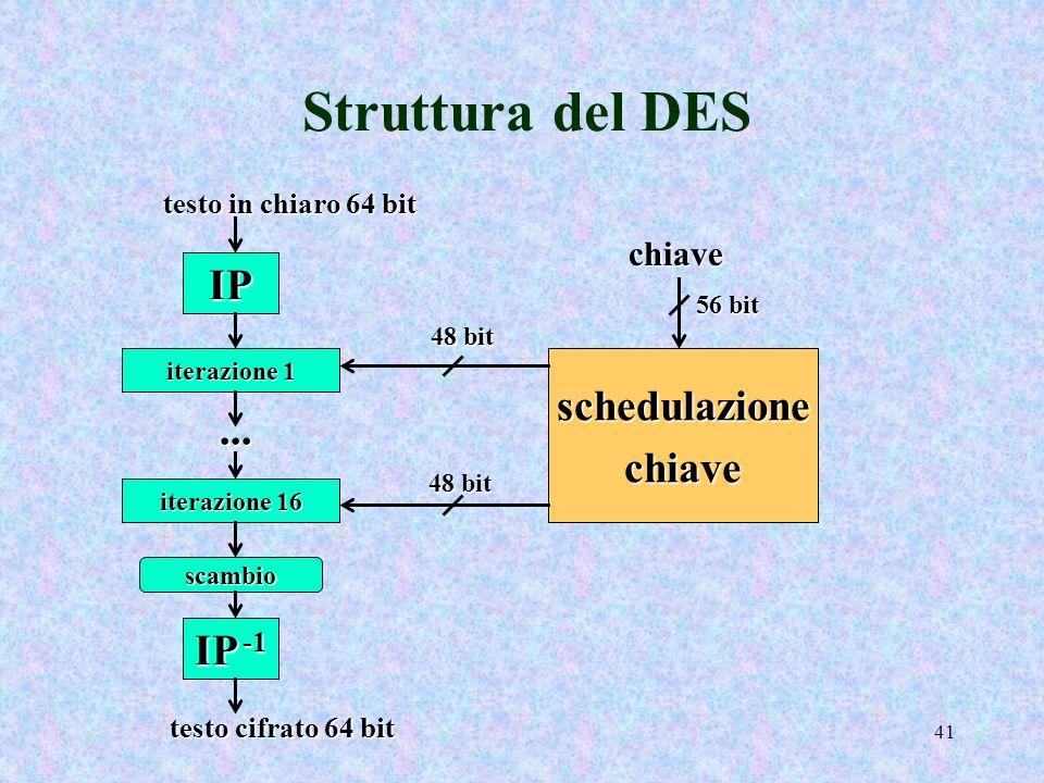 Struttura del DES IP schedulazione chiave ... IP -1 chiave