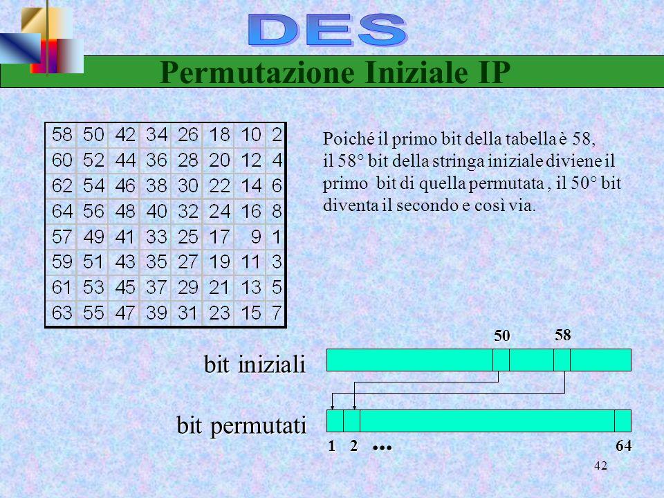 Permutazione Iniziale IP