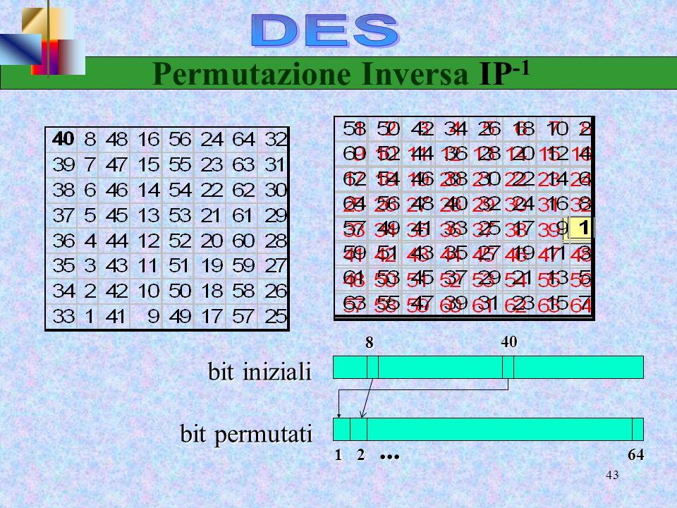 Permutazione Inversa IP-1