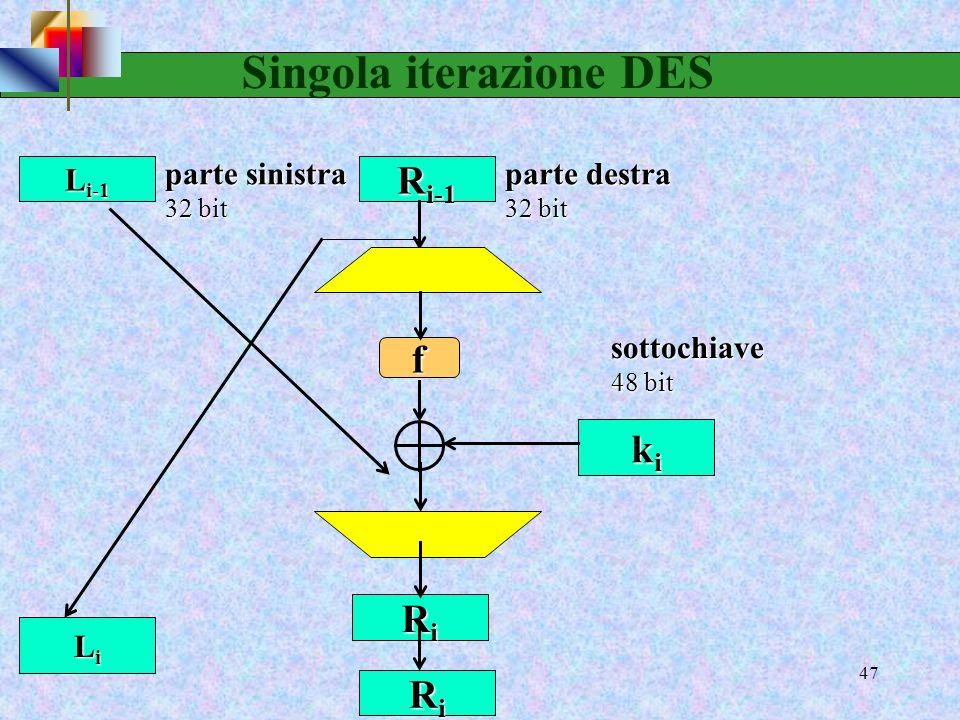 Singola iterazione DES