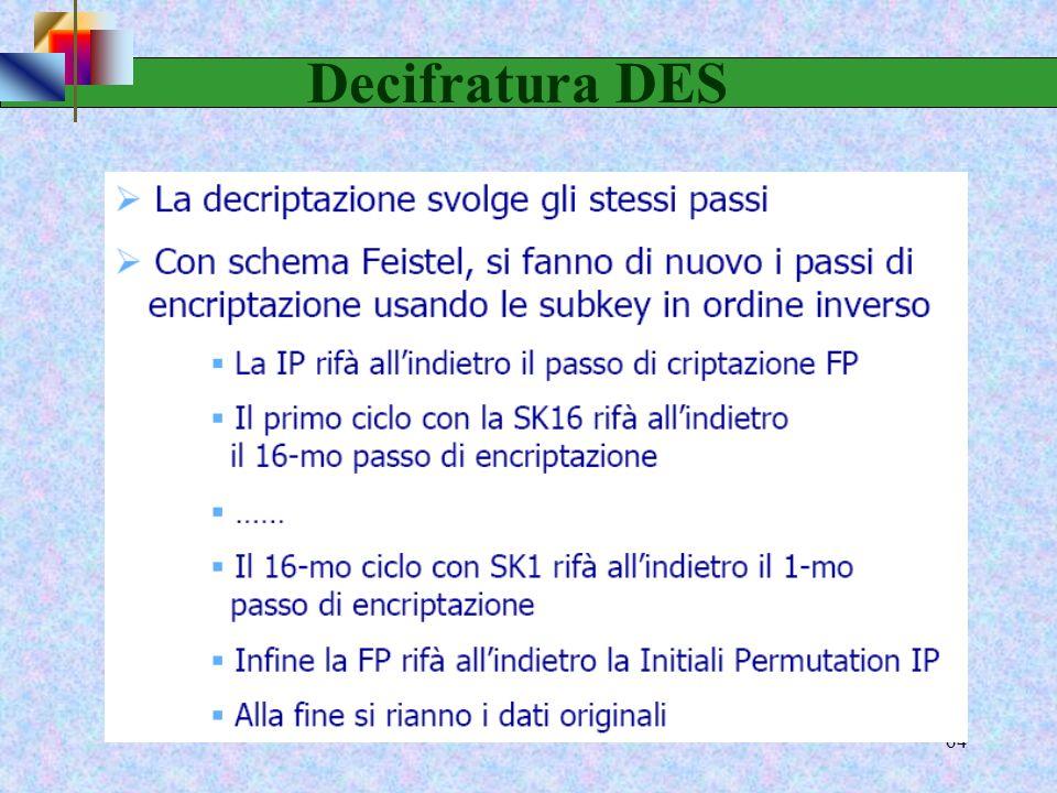 Decifratura DES