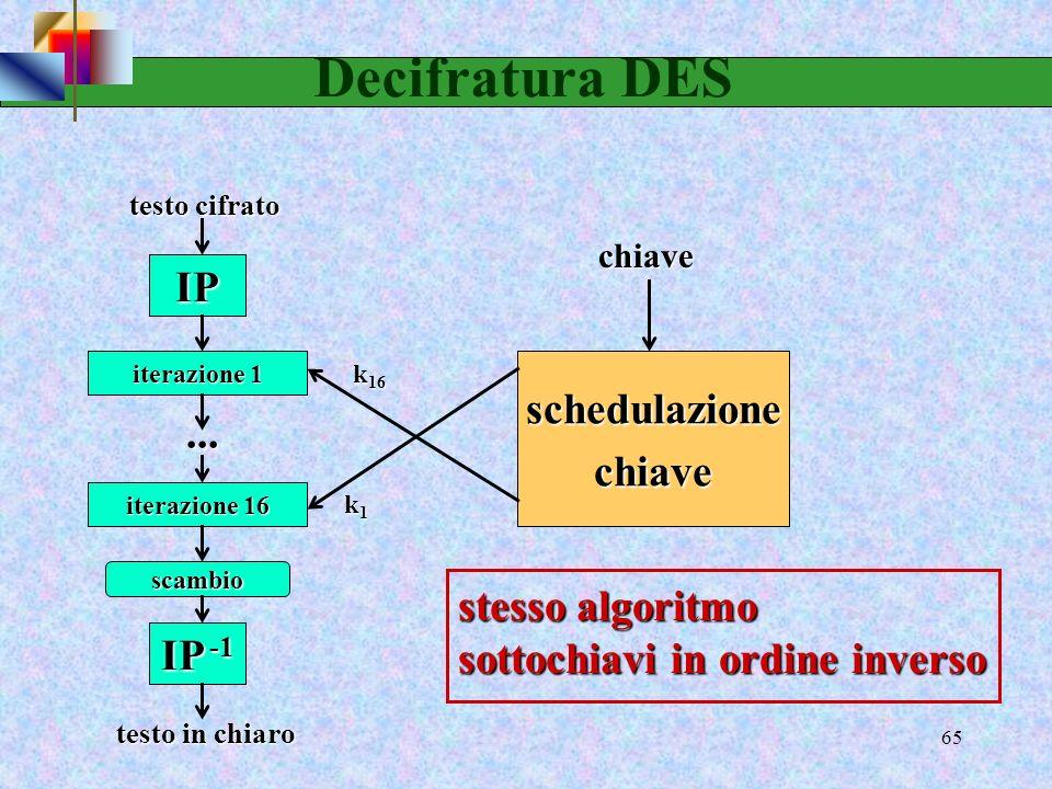 Decifratura DES IP schedulazione chiave ... stesso algoritmo