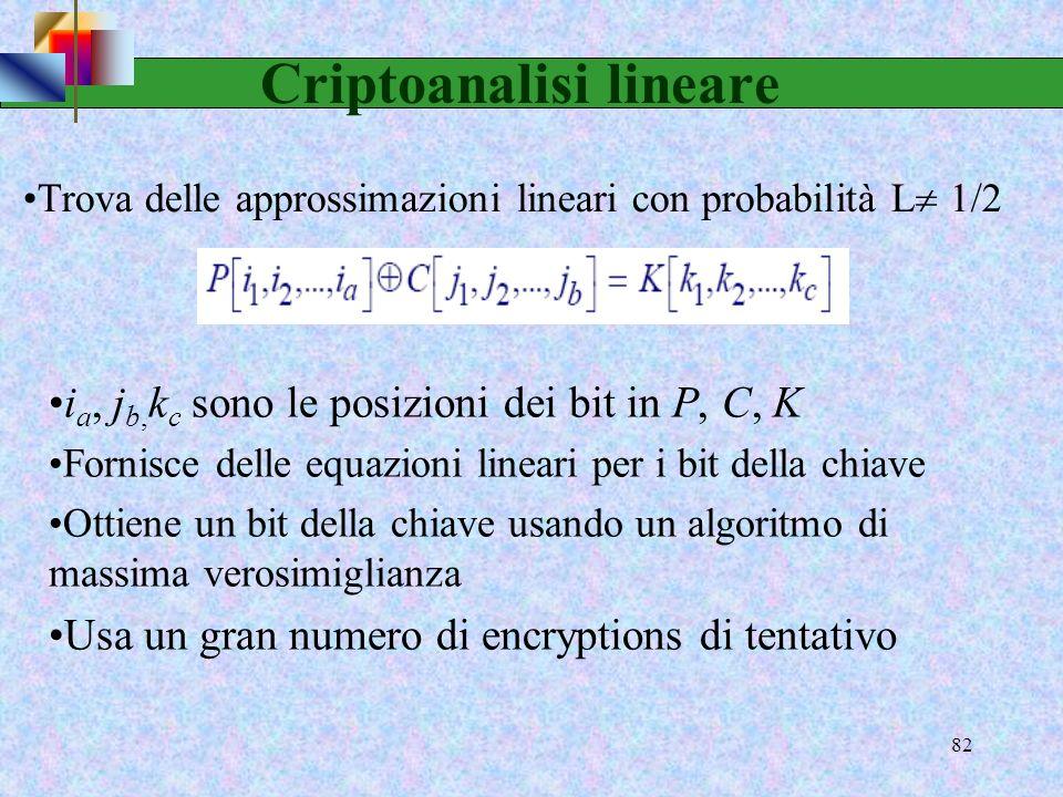 Criptoanalisi lineare