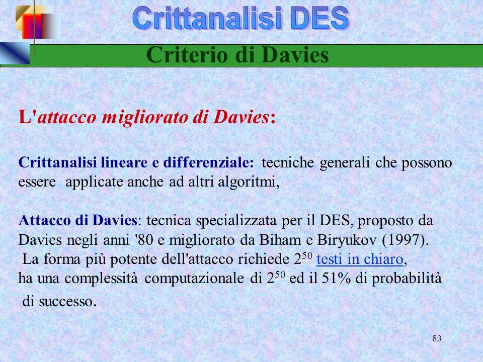 Criterio di Davies Crittanalisi DES L attacco migliorato di Davies: