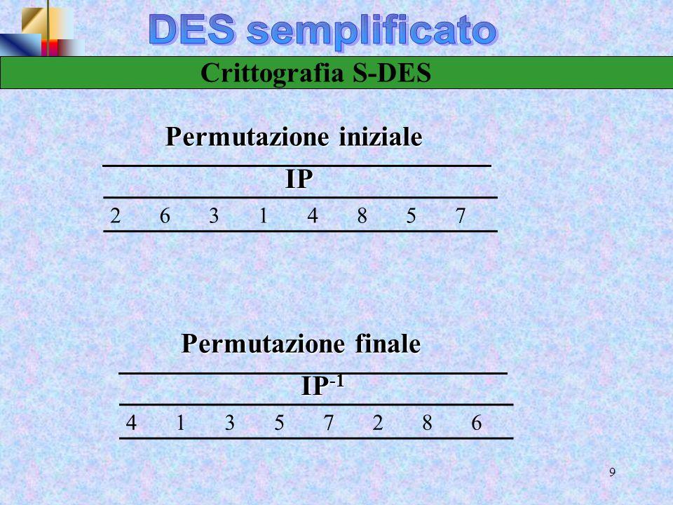 DES semplificato Crittografia S-DES Permutazione iniziale IP