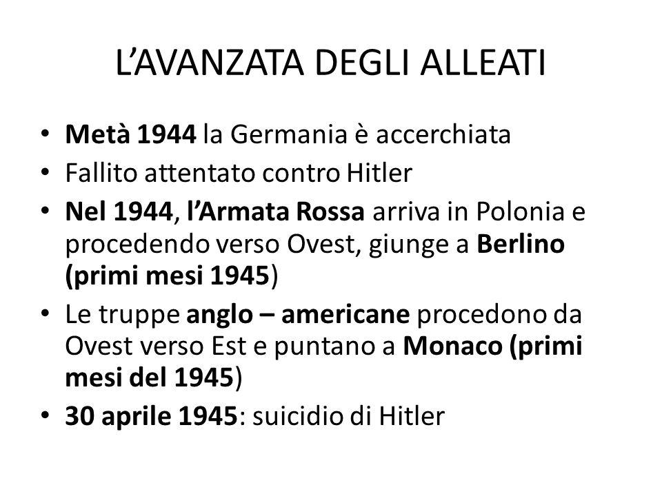 L'AVANZATA DEGLI ALLEATI