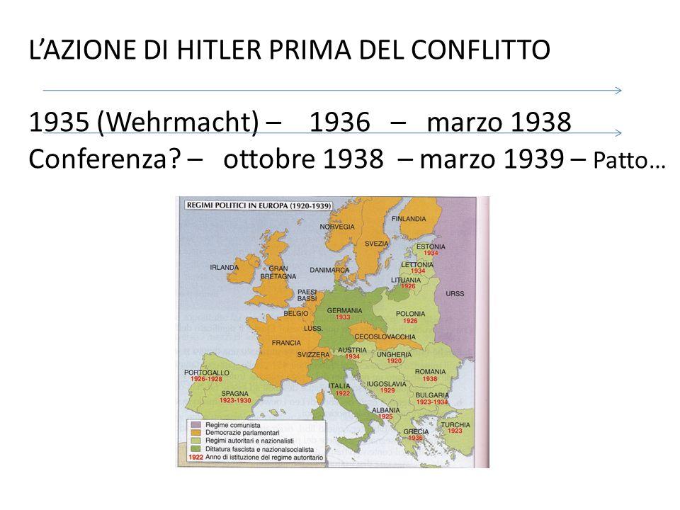 L'AZIONE DI HITLER PRIMA DEL CONFLITTO 1935 (Wehrmacht) – 1936 – marzo 1938 Conferenza.