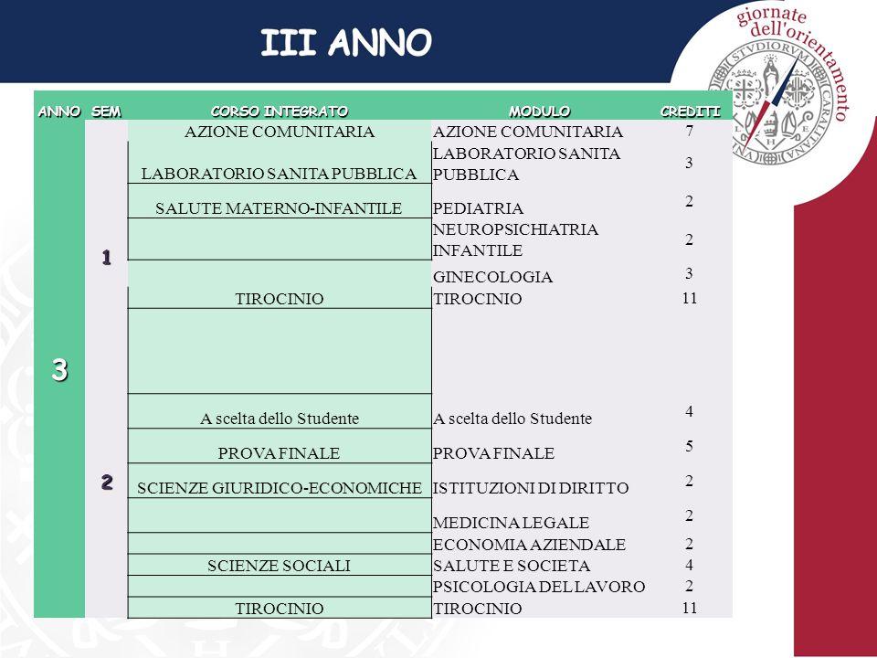 3 1 2 AZIONE COMUNITARIA 7 LABORATORIO SANITA PUBBLICA