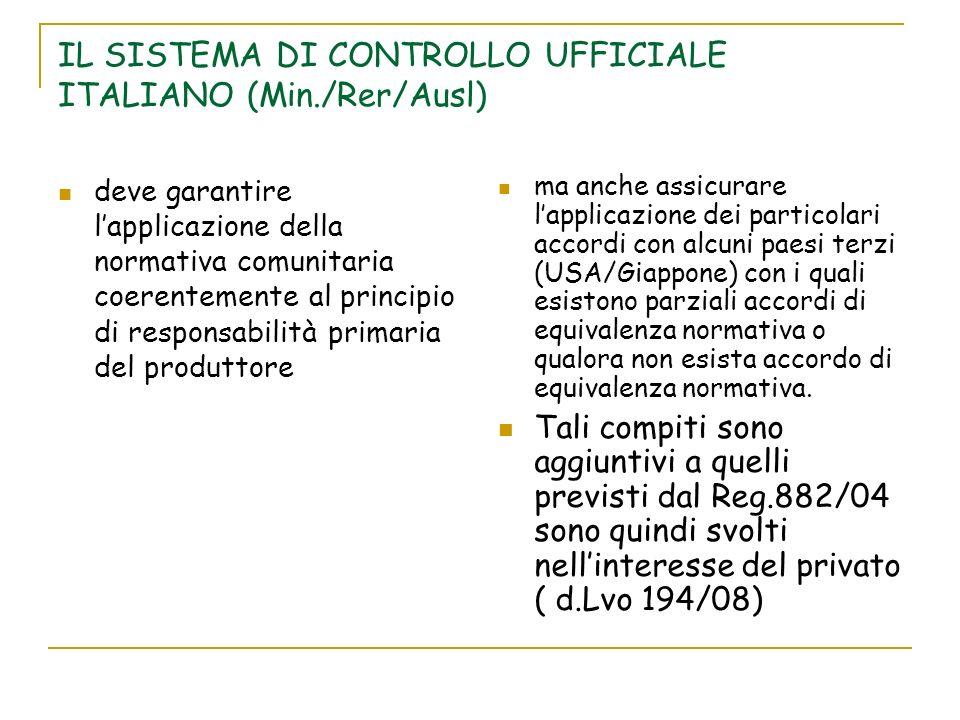 IL SISTEMA DI CONTROLLO UFFICIALE ITALIANO (Min./Rer/Ausl)
