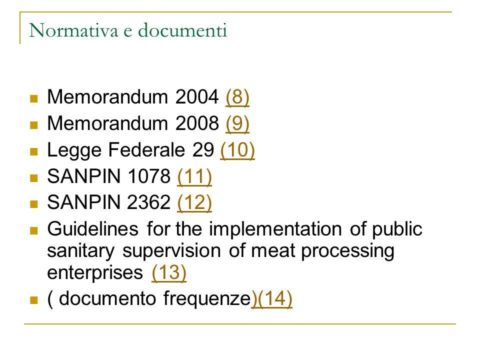 Normativa e documenti Memorandum 2004 (8) Memorandum 2008 (9)