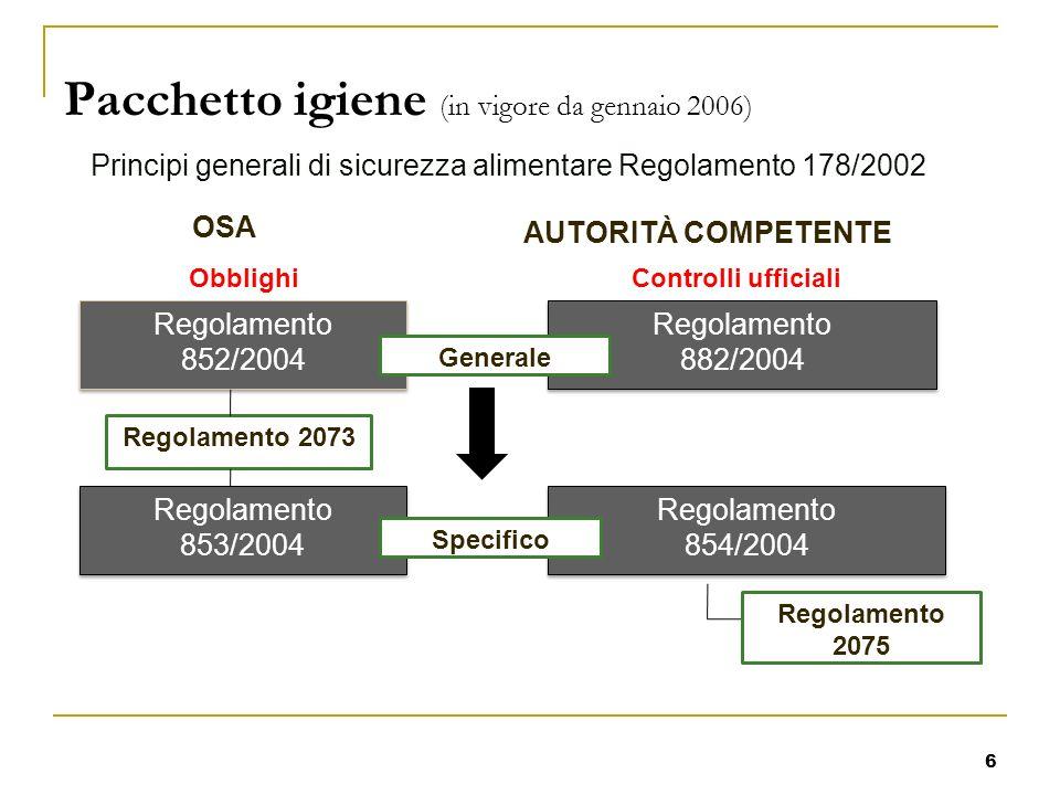 Pacchetto igiene (in vigore da gennaio 2006)
