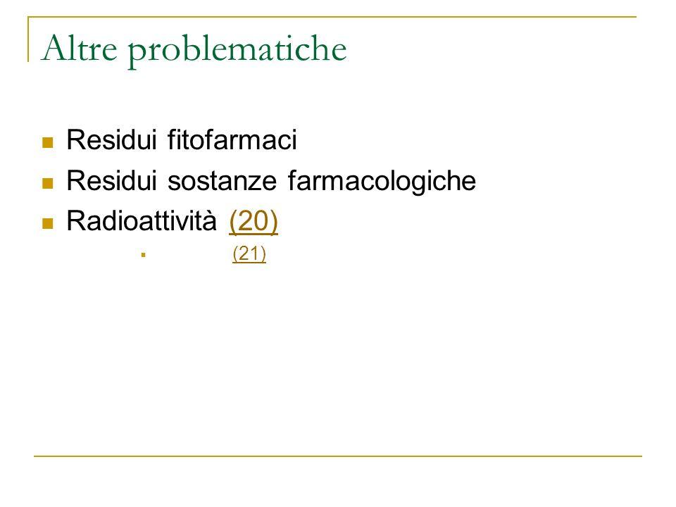 Altre problematiche Residui fitofarmaci