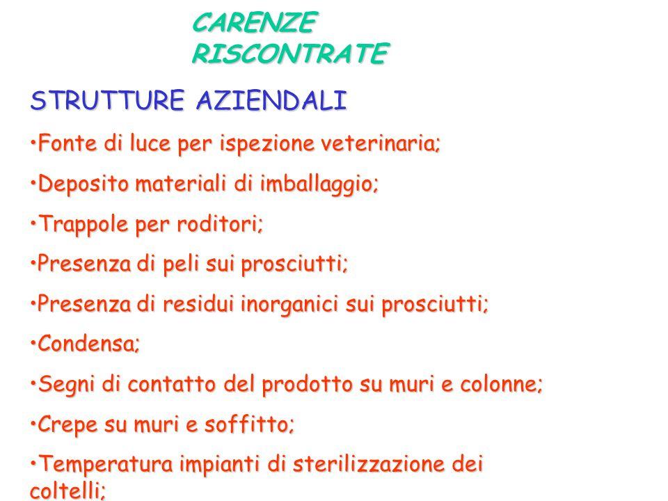 CARENZE RISCONTRATE STRUTTURE AZIENDALI