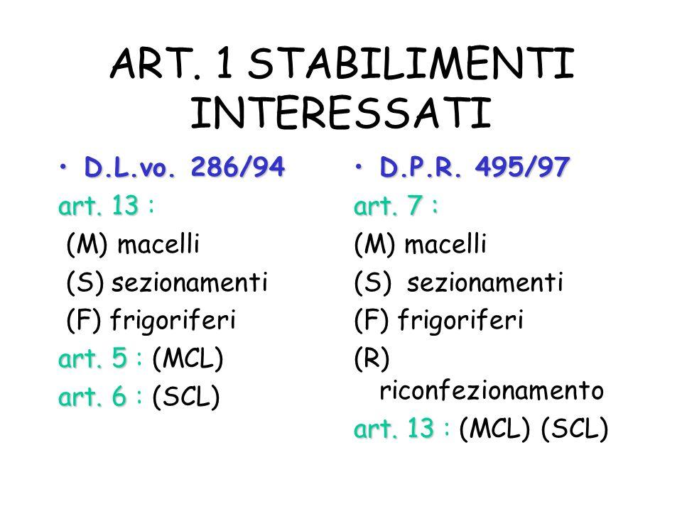 ART. 1 STABILIMENTI INTERESSATI