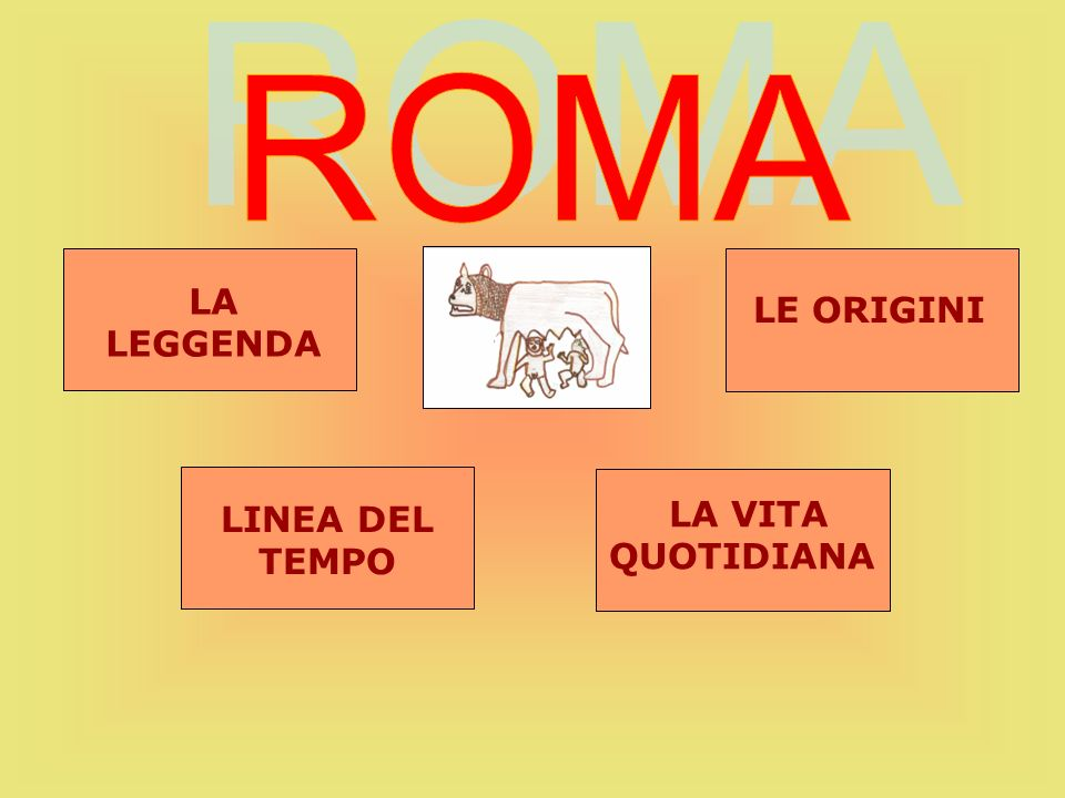 ROMA LA LEGGENDA LE ORIGINI LINEA DEL TEMPO LA VITA QUOTIDIANA