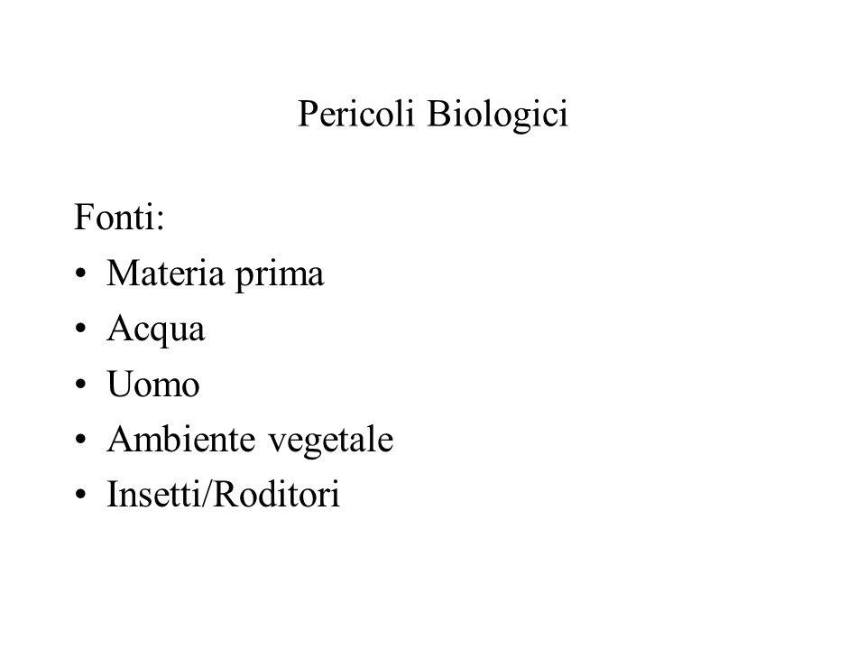 Pericoli Biologici Fonti: Materia prima Acqua Uomo Ambiente vegetale Insetti/Roditori