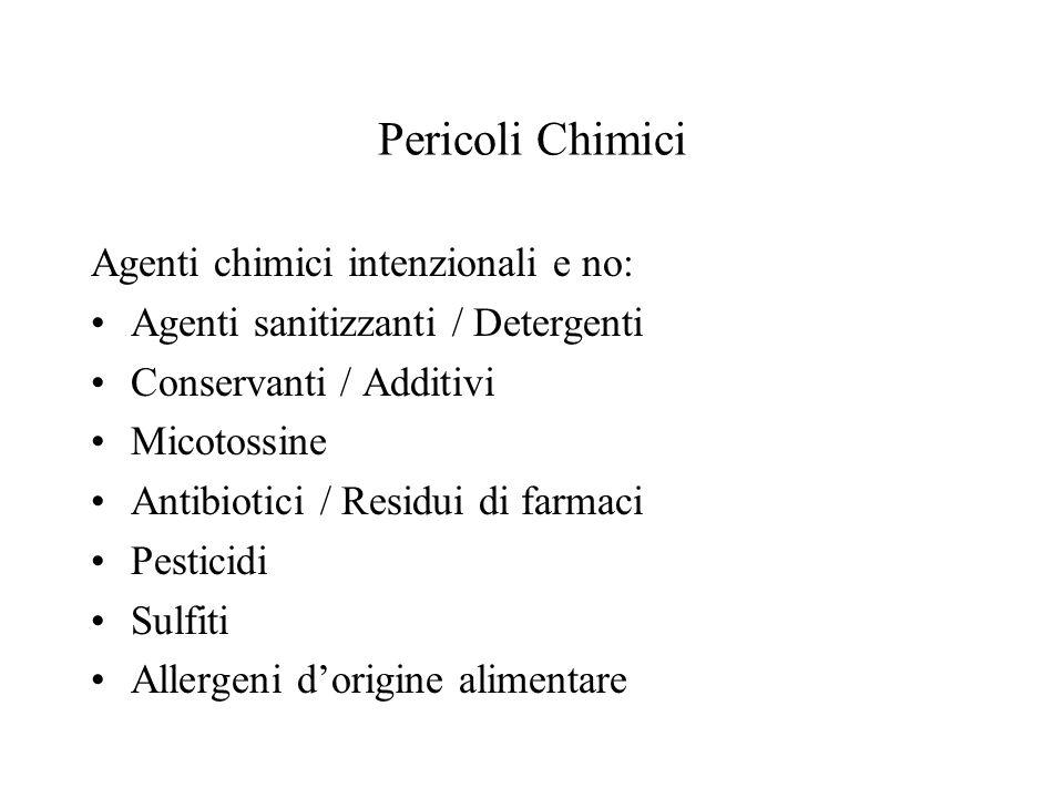 Pericoli Chimici Agenti chimici intenzionali e no: