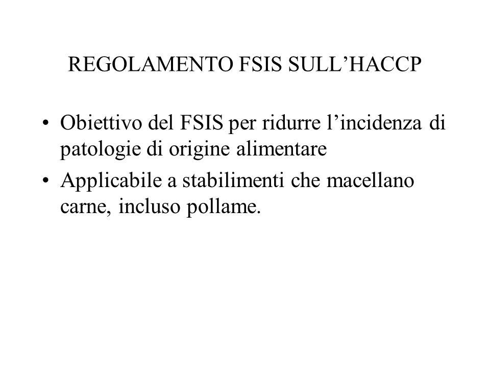 REGOLAMENTO FSIS SULL'HACCP