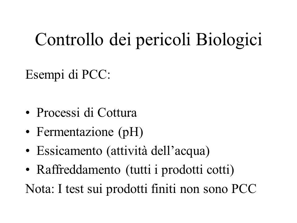 Controllo dei pericoli Biologici