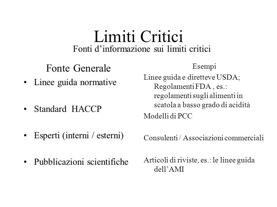 Fonti d'informazione sui limiti critici