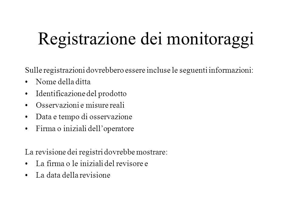 Registrazione dei monitoraggi
