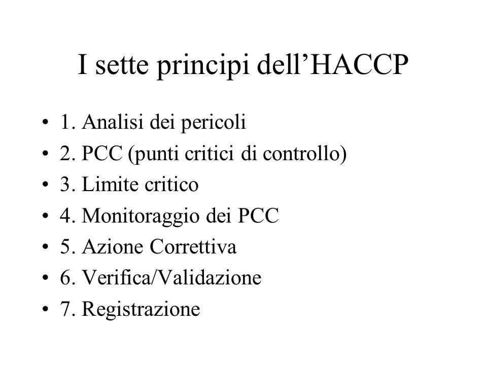I sette principi dell'HACCP