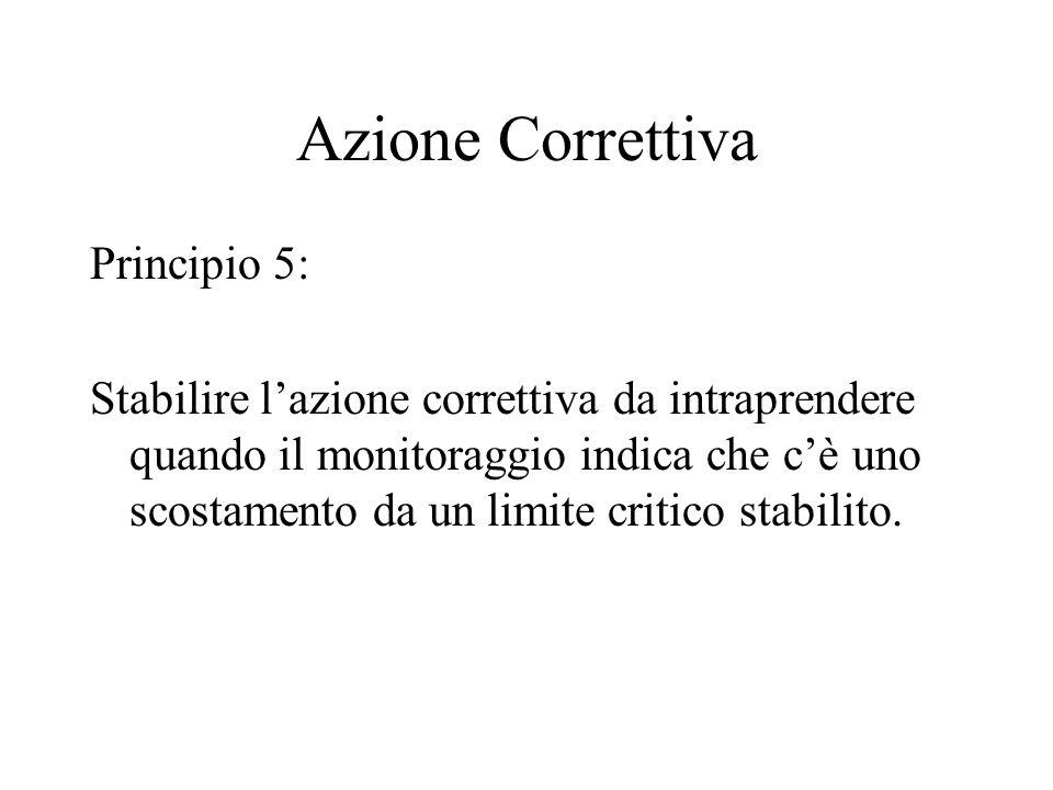 Azione Correttiva Principio 5: