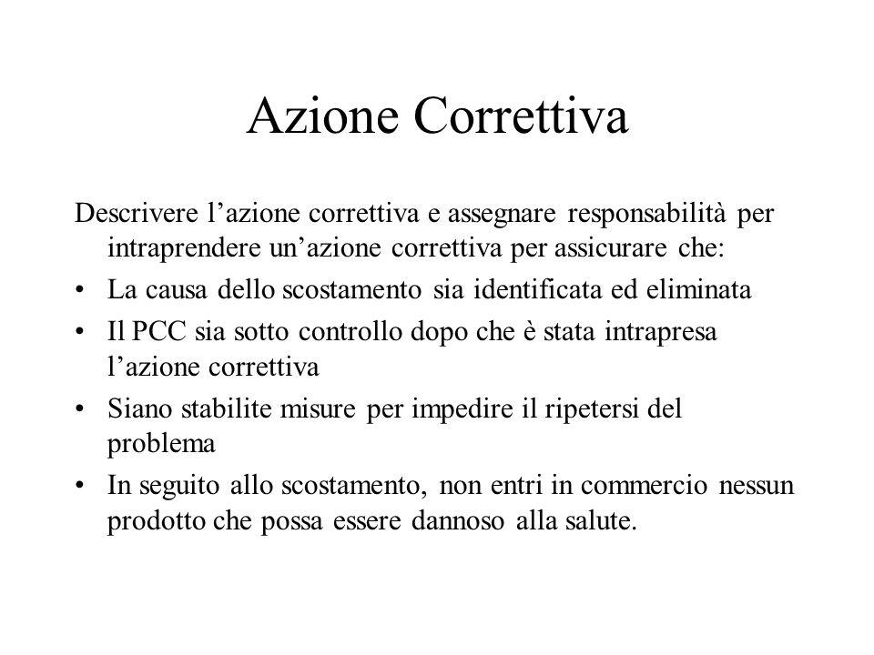 Azione Correttiva Descrivere l'azione correttiva e assegnare responsabilità per intraprendere un'azione correttiva per assicurare che:
