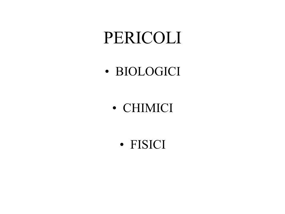 PERICOLI BIOLOGICI CHIMICI FISICI