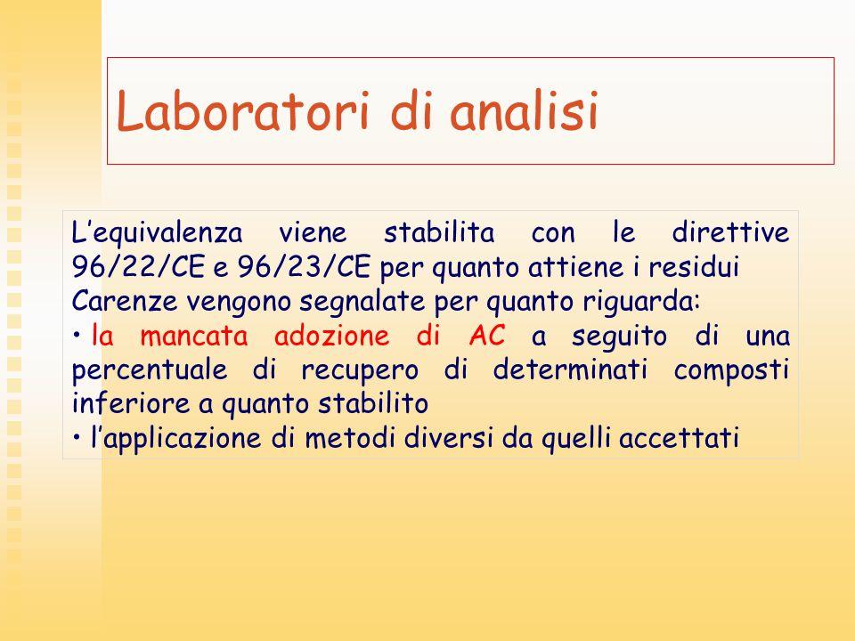 Laboratori di analisi L'equivalenza viene stabilita con le direttive 96/22/CE e 96/23/CE per quanto attiene i residui.