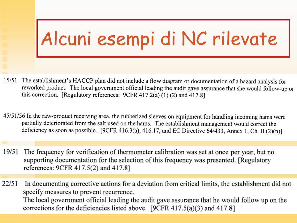 Alcuni esempi di NC rilevate