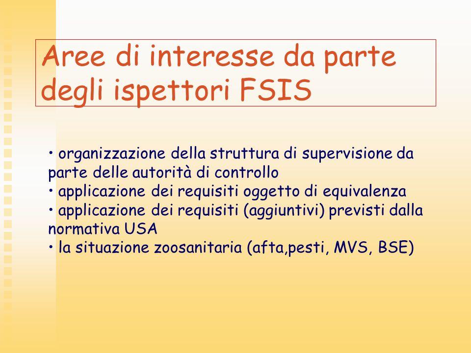 Aree di interesse da parte degli ispettori FSIS
