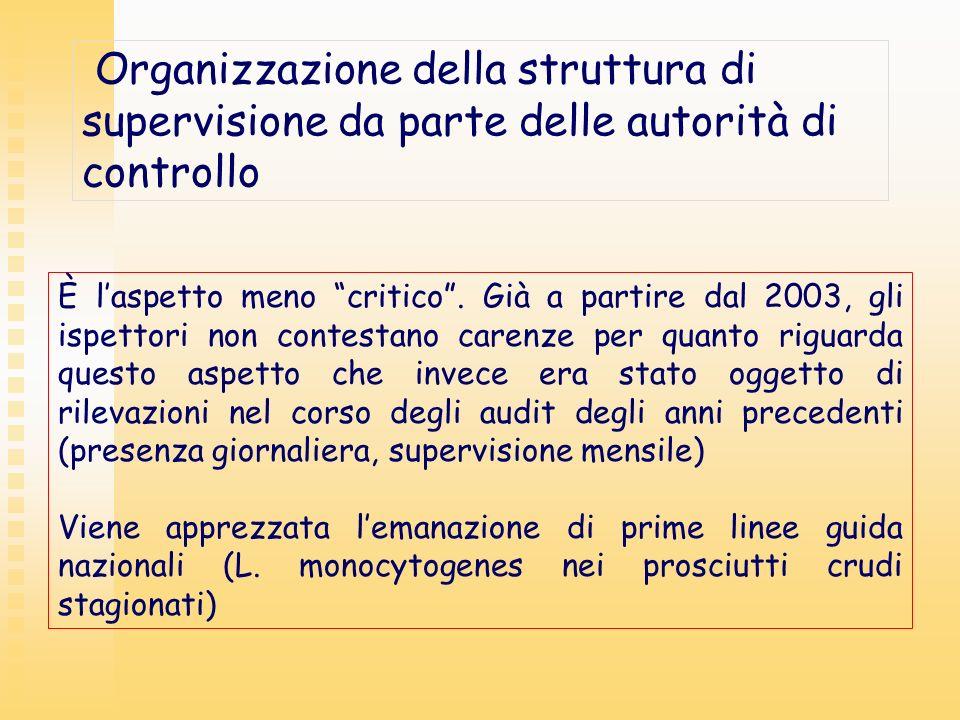 Organizzazione della struttura di supervisione da parte delle autorità di controllo
