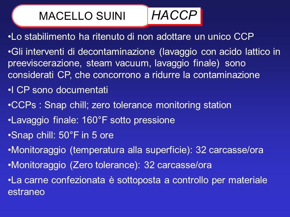 MACELLO SUINI HACCP. Lo stabilimento ha ritenuto di non adottare un unico CCP.