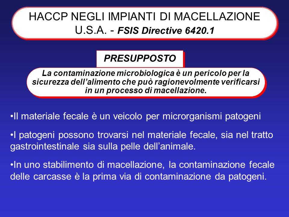 HACCP NEGLI IMPIANTI DI MACELLAZIONE U.S.A. - FSIS Directive 6420.1