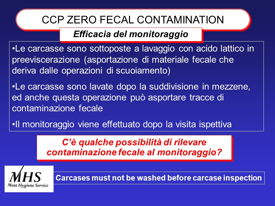 CCP ZERO FECAL CONTAMINATION