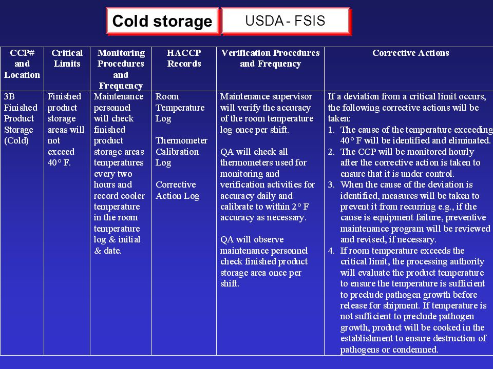 Cold storage USDA - FSIS